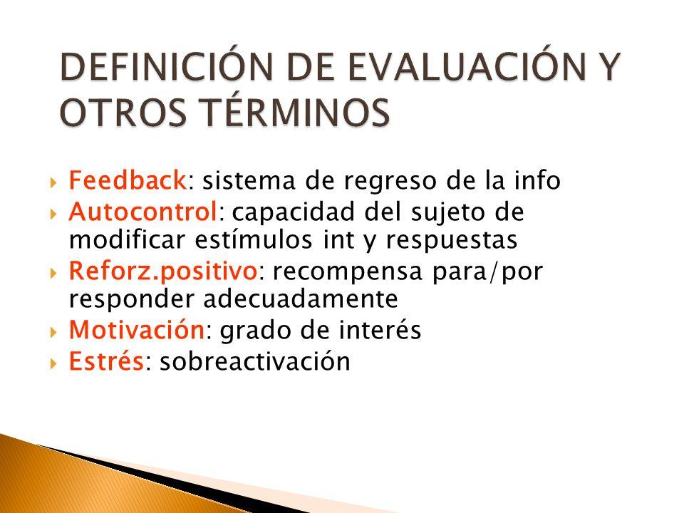 Feedback: sistema de regreso de la info Autocontrol: capacidad del sujeto de modificar estímulos int y respuestas Reforz.positivo: recompensa para/por