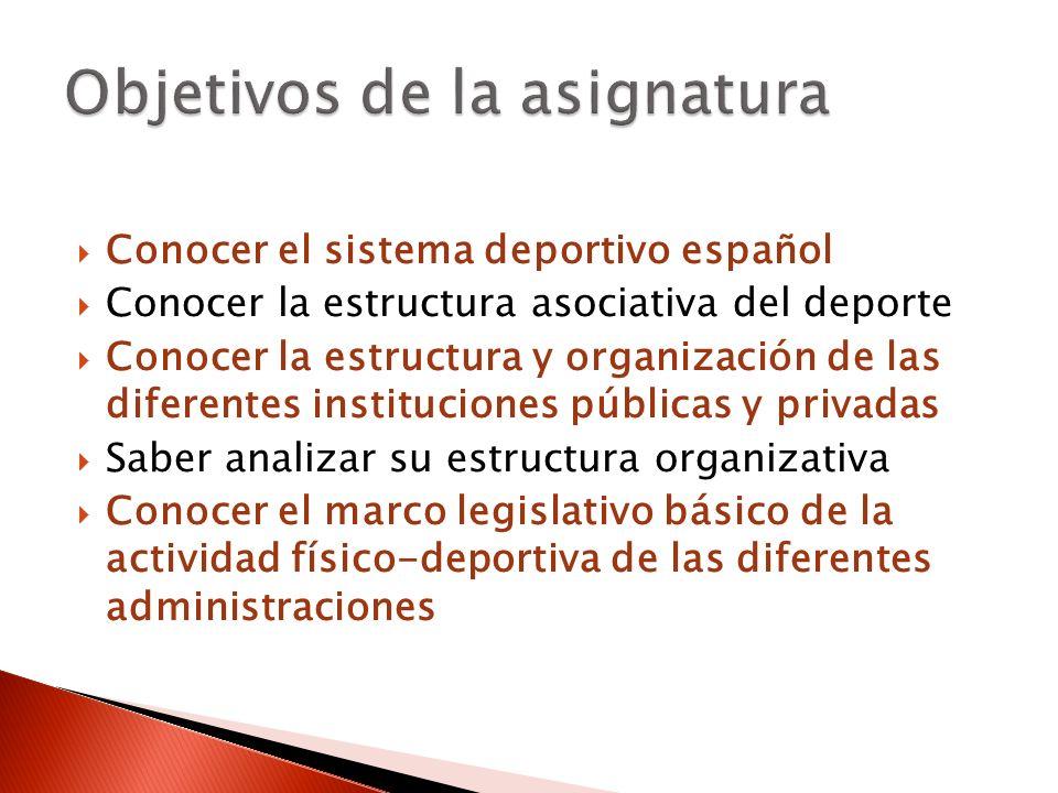 Conocer el sistema deportivo español Conocer la estructura asociativa del deporte Conocer la estructura y organización de las diferentes instituciones