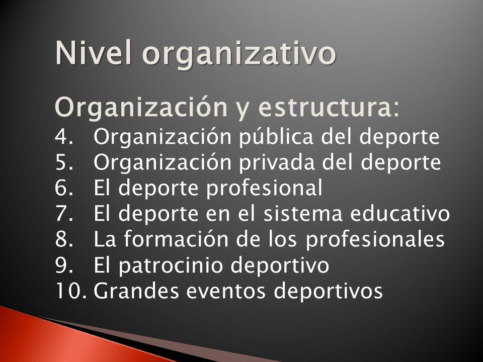 Nivel organizativo Organización y estructura: 4.Organización pública del deporte 5.Organización privada del deporte 6.El deporte profesional 7.El depo