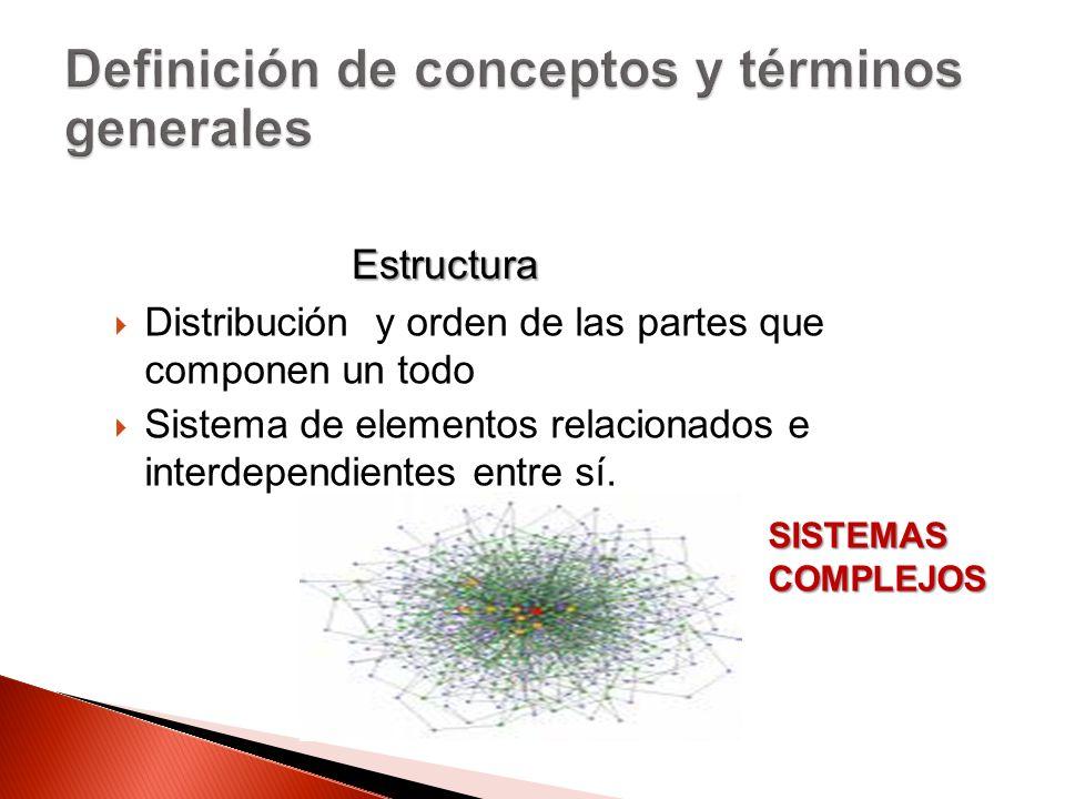 Distribución y orden de las partes que componen un todo Sistema de elementos relacionados e interdependientes entre sí. Estructura SISTEMASCOMPLEJOS