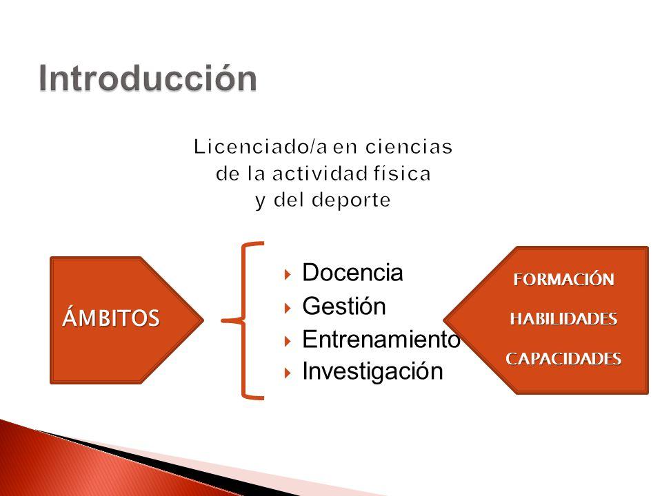 Docencia Gestión Entrenamiento Investigación ÁMBITOS FORMACIÓNHABILIDADESCAPACIDADES