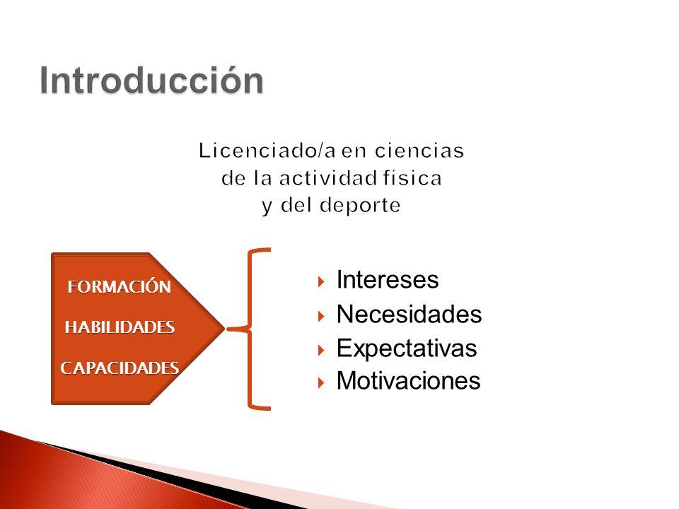 Intereses Necesidades Expectativas Motivaciones FORMACIÓNHABILIDADESCAPACIDADES