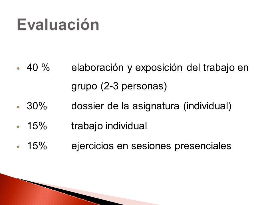 40 %elaboración y exposición del trabajo en grupo (2-3 personas) 30%dossier de la asignatura (individual) 15%trabajo individual 15%ejercicios en sesio