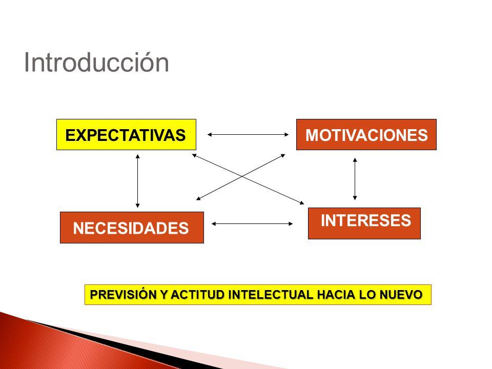 EXPECTATIVASMOTIVACIONES INTERESES NECESIDADES Introducción PREVISIÓN Y ACTITUD INTELECTUAL HACIA LO NUEVO