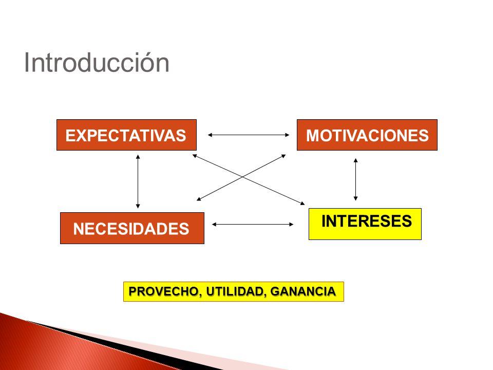 EXPECTATIVASMOTIVACIONES INTERESES NECESIDADES Introducción PROVECHO, UTILIDAD, GANANCIA