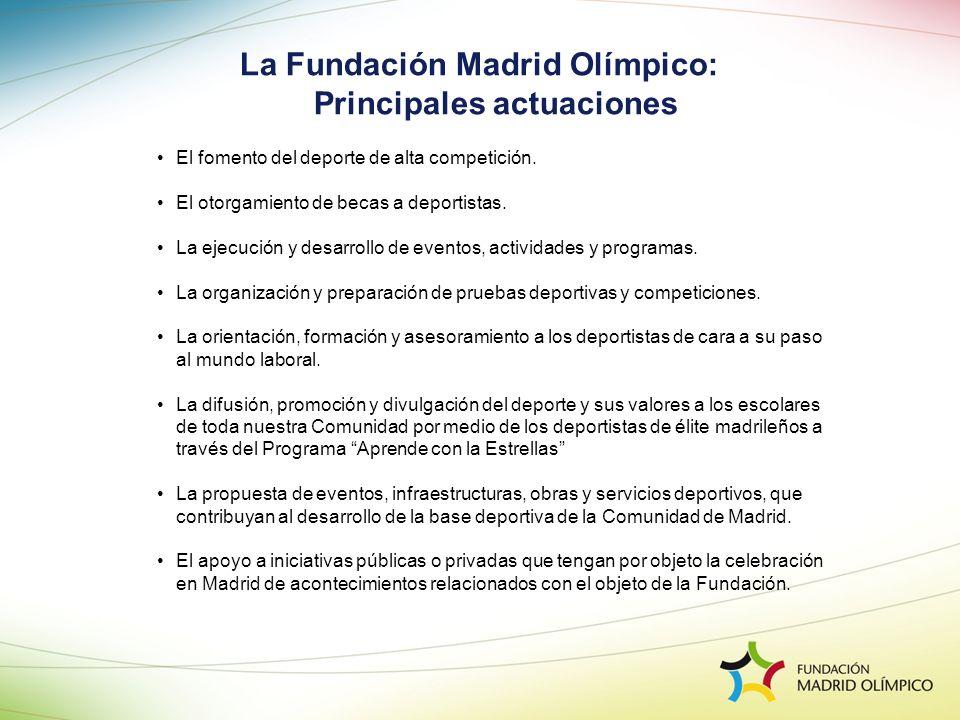 El fomento del deporte de alta competición. El otorgamiento de becas a deportistas. La ejecución y desarrollo de eventos, actividades y programas. La