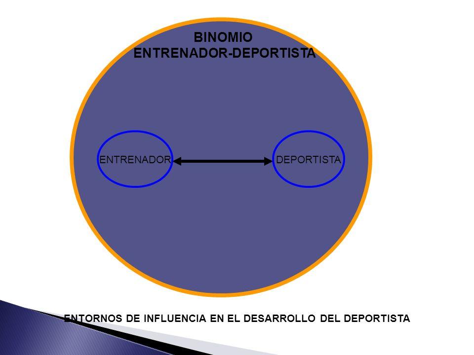 DEPORTISTA ENTRENADOR DEPORTISTA