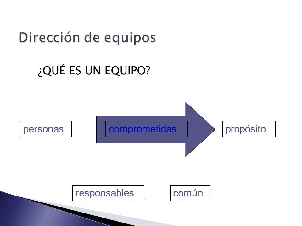 LIDERAZGO SEGUIDORES Relación líder-seguidores: continuada, activa y dinámica