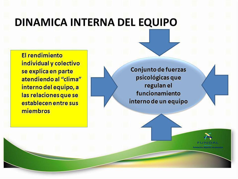 DINAMICA INTERNA DEL EQUIPO Conjunto de fuerzas psicológicas que regulan el funcionamiento interno de un equipo El rendimiento individual y colectivo