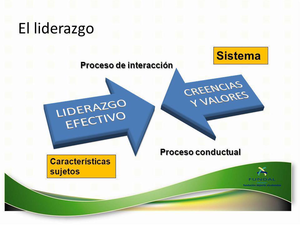 El liderazgo Sistema Características sujetos Proceso de interacción Proceso conductual