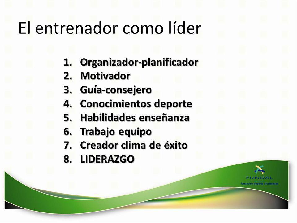 El entrenador como líder 1.Organizador-planificador 2.Motivador 3.Guía-consejero 4.Conocimientos deporte 5.Habilidades enseñanza 6.Trabajo equipo 7.Cr
