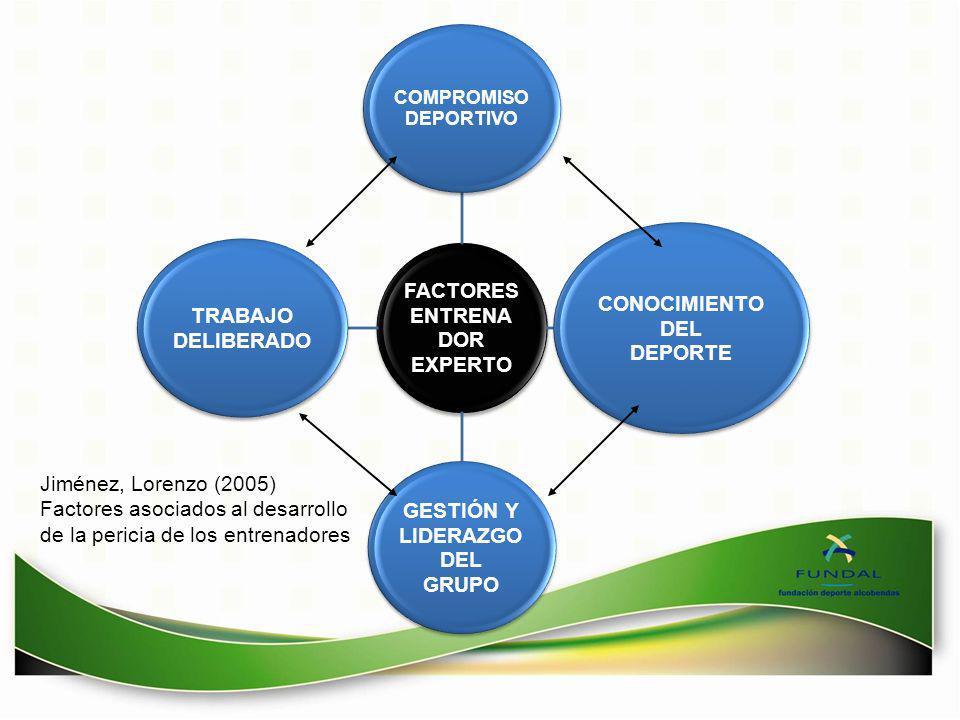 Jiménez, Lorenzo (2005) Factores asociados al desarrollo de la pericia de los entrenadores