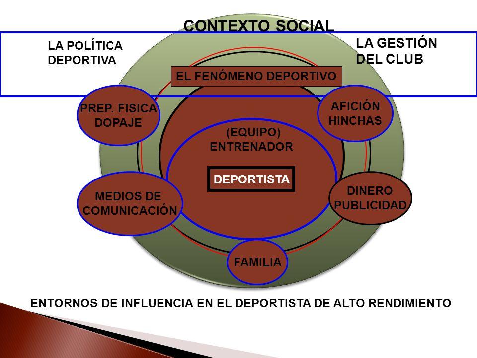 DEPORTISTA LA GESTIÓN DEL CLUB (EQUIPO) ENTRENADOR LA POLÍTICA DEPORTIVA ENTORNOS DE INFLUENCIA EN EL DEPORTISTA DE ALTO RENDIMIENTO CONTEXTO SOCIAL A