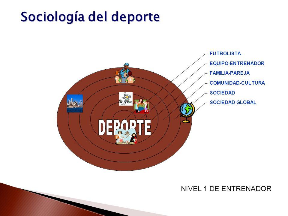 Sociología del deporte NIVEL 1 DE ENTRENADOR