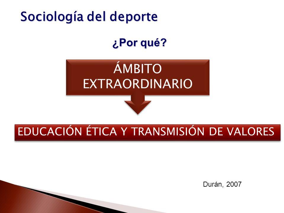 ¿Por qué? Durán, 2007 ÁMBITO EXTRAORDINARIO EDUCACIÓN ÉTICA Y TRANSMISIÓN DE VALORES