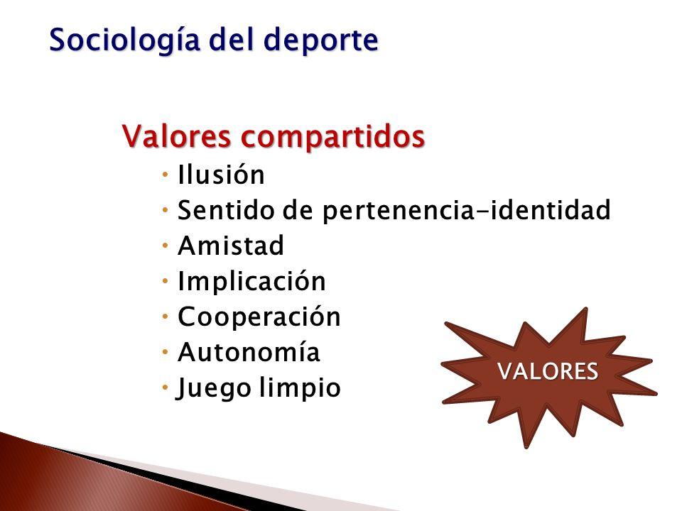 Valores compartidos Ilusión Sentido de pertenencia-identidad Amistad Implicación Cooperación Autonomía Juego limpio VALORES Sociología del deporte