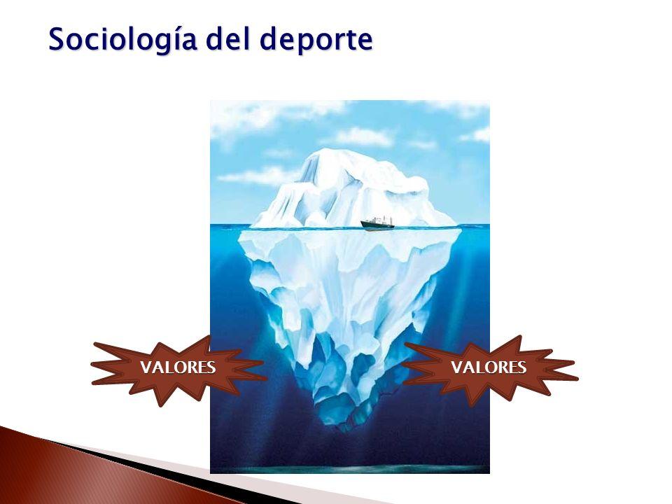 VALORES Sociología del deporte VALORES