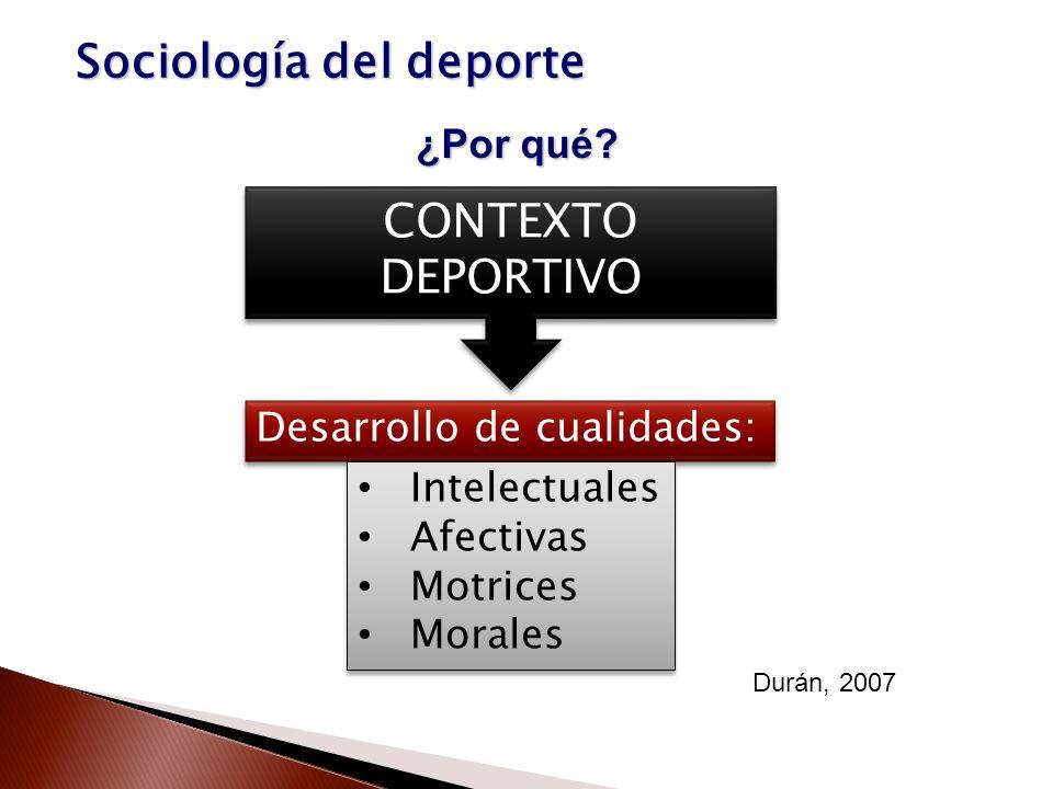 ¿Por qué? Durán, 2007 CONTEXTO DEPORTIVO Desarrollo de cualidades: Intelectuales Afectivas Motrices Morales Intelectuales Afectivas Motrices Morales
