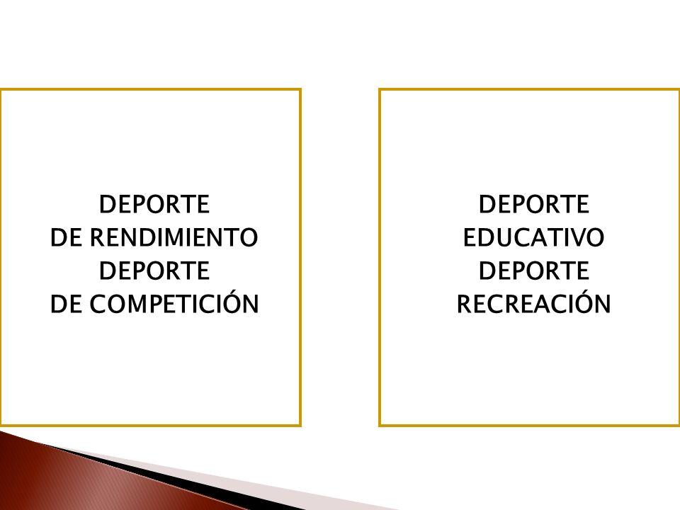 DEPORTE DE RENDIMIENTO DEPORTE DE COMPETICIÓN DEPORTE EDUCATIVO DEPORTE RECREACIÓN