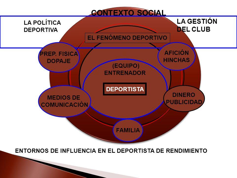 DEPORTISTA LA GESTIÓN DEL CLUB (EQUIPO) ENTRENADOR LA POLÍTICA DEPORTIVA ENTORNOS DE INFLUENCIA EN EL DEPORTISTA DE RENDIMIENTO CONTEXTO SOCIAL AFICIÓ