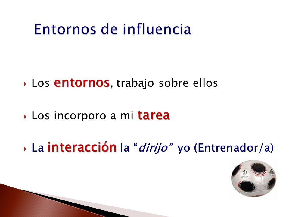 entornos Los entornos, trabajo sobre ellos tarea Los incorporo a mi tarea interacción La interacción la dirijo yo (Entrenador/a)