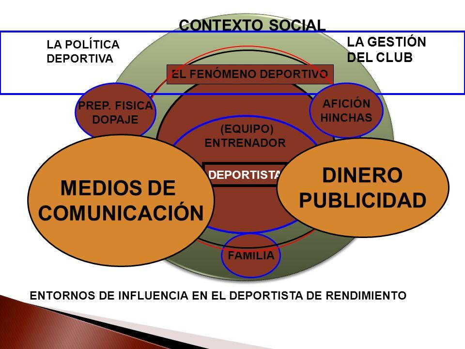 DEPORTISTA FAMILIA LA GESTIÓN DEL CLUB (EQUIPO) ENTRENADOR LA POLÍTICA DEPORTIVA EL FENÓMENO DEPORTIVO ENTORNOS DE INFLUENCIA EN EL DEPORTISTA DE REND