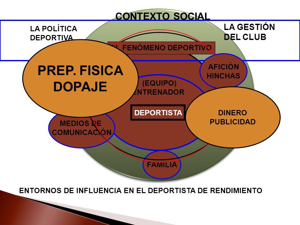 DEPORTISTA FAMILIA MEDIOS DE COMUNICACIÓN LA GESTIÓN DEL CLUB (EQUIPO) ENTRENADOR LA POLÍTICA DEPORTIVA EL FENÓMENO DEPORTIVO ENTORNOS DE INFLUENCIA E