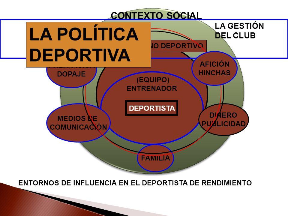 DEPORTISTA FAMILIA MEDIOS DE COMUNICACIÓN DINERO PUBLICIDAD LA GESTIÓN DEL CLUB (EQUIPO) ENTRENADOR EL FENÓMENO DEPORTIVO ENTORNOS DE INFLUENCIA EN EL
