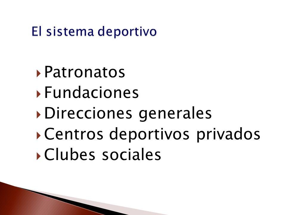 Patronatos Fundaciones Direcciones generales Centros deportivos privados Clubes sociales