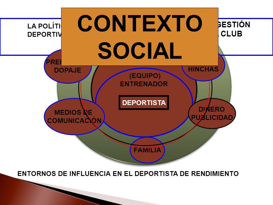 DEPORTISTA FAMILIA MEDIOS DE COMUNICACIÓN DINERO PUBLICIDAD LA GESTIÓN DEL CLUB (EQUIPO) ENTRENADOR LA POLÍTICA DEPORTIVA EL FENÓMENO DEPORTIVO ENTORN