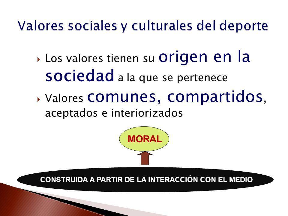 Los valores tienen su origen en la sociedad a la que se pertenece Valores comunes, compartidos, aceptados e interiorizados MORAL CONSTRUIDA A PARTIR D