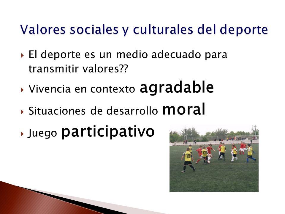 El deporte es un medio adecuado para transmitir valores?? Vivencia en contexto agradable Situaciones de desarrollo moral Juego participativo