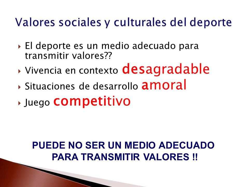 El deporte es un medio adecuado para transmitir valores?? Vivencia en contexto desagradable Situaciones de desarrollo amoral Juego competitivo PUEDE N