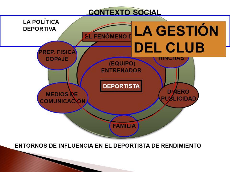 DEPORTISTA FAMILIA MEDIOS DE COMUNICACIÓN DINERO PUBLICIDAD (EQUIPO) ENTRENADOR LA POLÍTICA DEPORTIVA EL FENÓMENO DEPORTIVO ENTORNOS DE INFLUENCIA EN