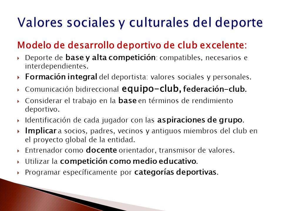 Modelo de desarrollo deportivo de club excelente: Deporte de base y alta competición : compatibles, necesarios e interdependientes. Formación integral