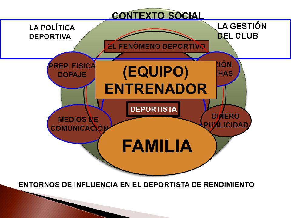 DEPORTISTA MEDIOS DE COMUNICACIÓN DINERO PUBLICIDAD LA GESTIÓN DEL CLUB LA POLÍTICA DEPORTIVA EL FENÓMENO DEPORTIVO ENTORNOS DE INFLUENCIA EN EL DEPOR