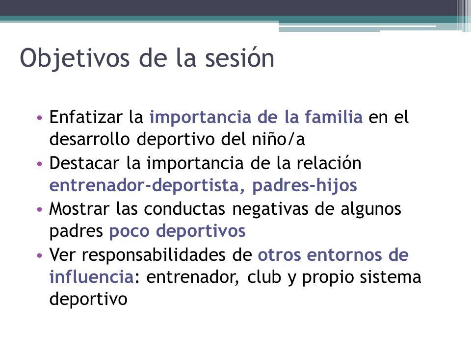 Objetivos de la sesión Enfatizar la importancia de la familia en el desarrollo deportivo del niño/a Destacar la importancia de la relación entrenador-