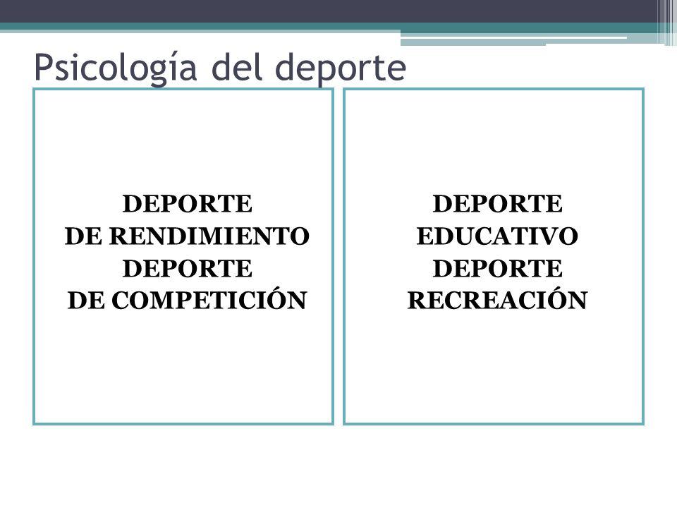 DEPORTE DE RENDIMIENTO DEPORTE DE COMPETICIÓN DEPORTE EDUCATIVO DEPORTE RECREACIÓN Psicología del deporte
