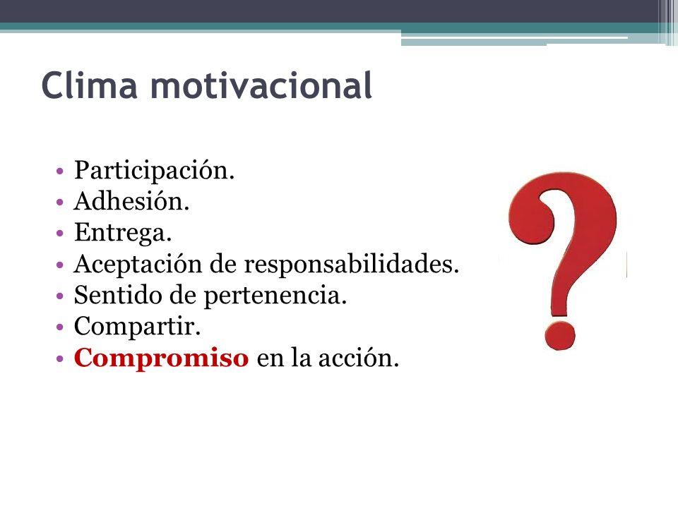 Clima motivacional Participación. Adhesión. Entrega. Aceptación de responsabilidades. Sentido de pertenencia. Compartir. Compromiso en la acción.