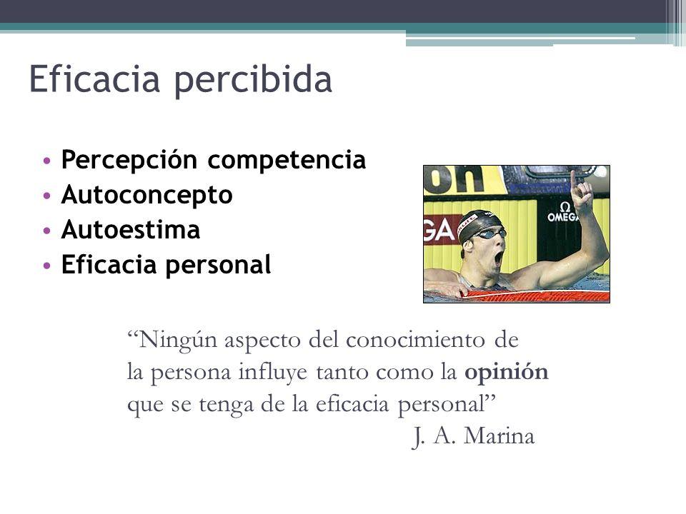 Eficacia percibida Percepción competencia Autoconcepto Autoestima Eficacia personal Ningún aspecto del conocimiento de la persona influye tanto como l