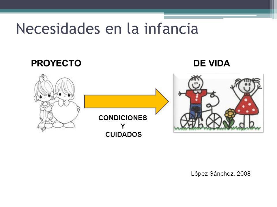 Necesidades en la infancia PROYECTO CONDICIONES Y CUIDADOS López Sánchez, 2008 DE VIDA