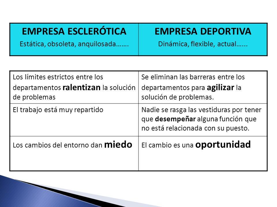 EMPRESA ESCLERÓTICA Estática, obsoleta, anquilosada……. EMPRESA DEPORTIVA Dinámica, flexible, actual…... Los límites estrictos entre los departamentos