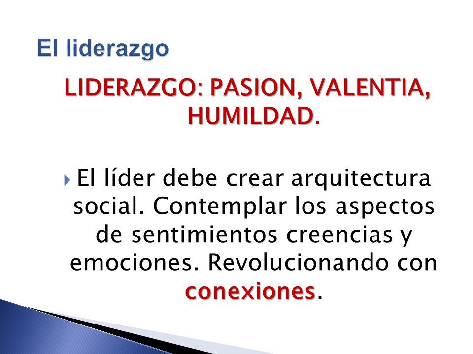 LIDERAZGO: PASION, VALENTIA, HUMILDAD LIDERAZGO: PASION, VALENTIA, HUMILDAD. conexiones El líder debe crear arquitectura social. Contemplar los aspect