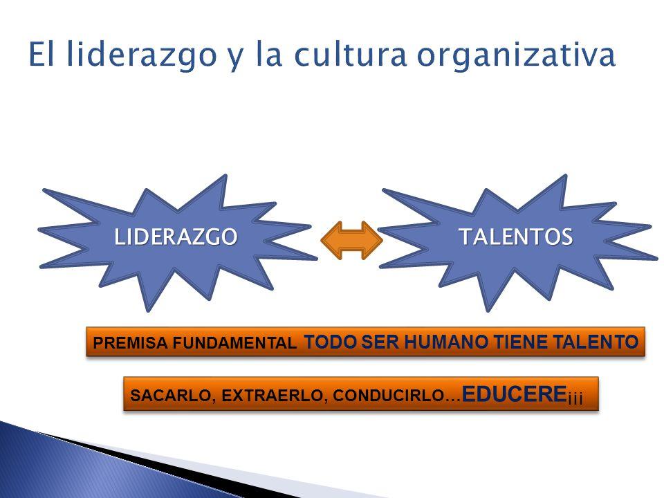 LIDERAZGO TALENTOS PREMISA FUNDAMENTAL TODO SER HUMANO TIENE TALENTO SACARLO, EXTRAERLO, CONDUCIRLO… EDUCERE ¡¡¡