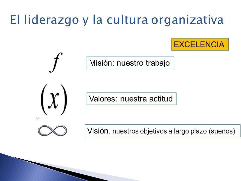 EXCELENCIA Misión: nuestro trabajo Valores: nuestra actitud Visión : nuestros objetivos a largo plazo (sueños)