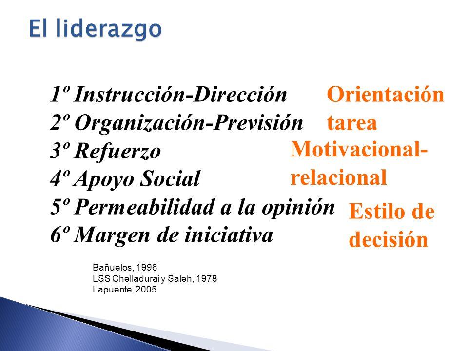 1º Instrucción-Dirección 2º Organización-Previsión 3º Refuerzo 4º Apoyo Social 5º Permeabilidad a la opinión 6º Margen de iniciativa Orientación tarea