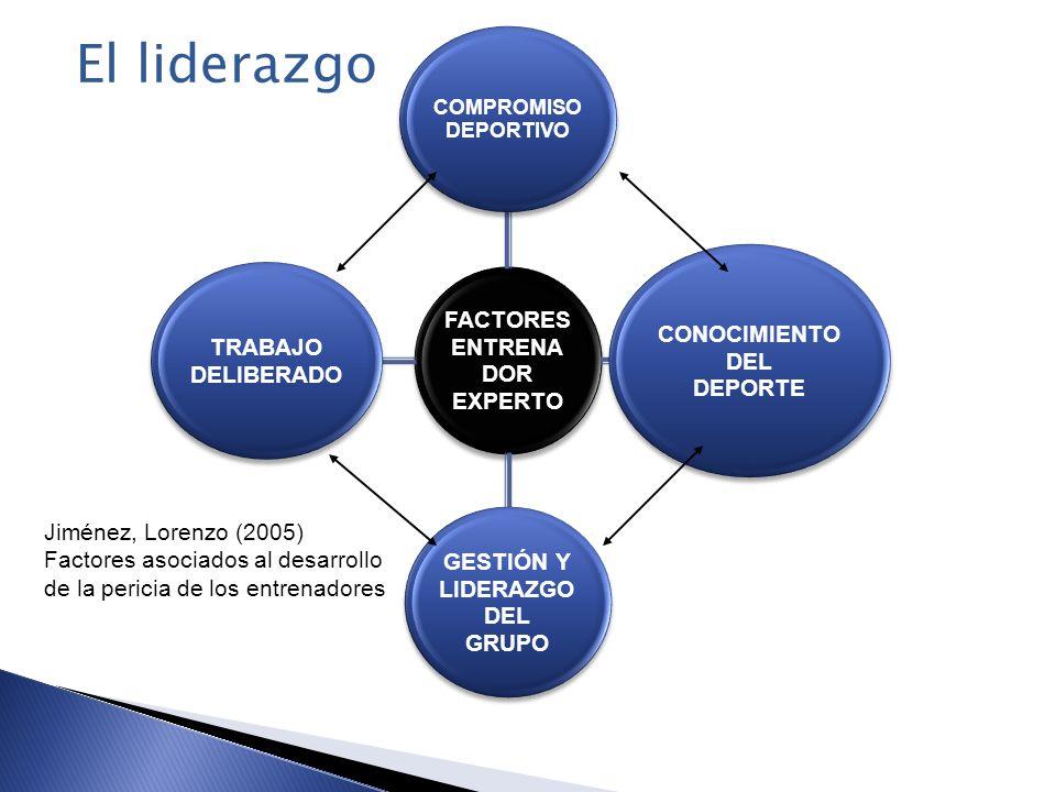 Jiménez, Lorenzo (2005) Factores asociados al desarrollo de la pericia de los entrenadores El liderazgo