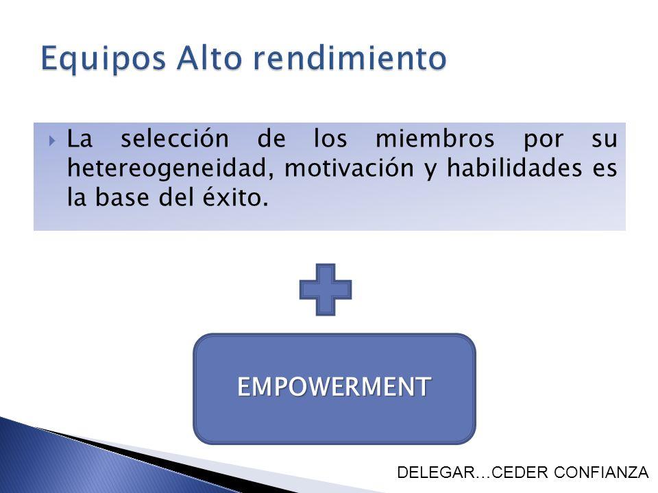 La selección de los miembros por su hetereogeneidad, motivación y habilidades es la base del éxito. EMPOWERMENT DELEGAR…CEDER CONFIANZA