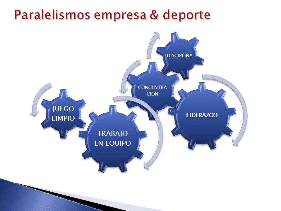 Paralelismos empresa & deporte