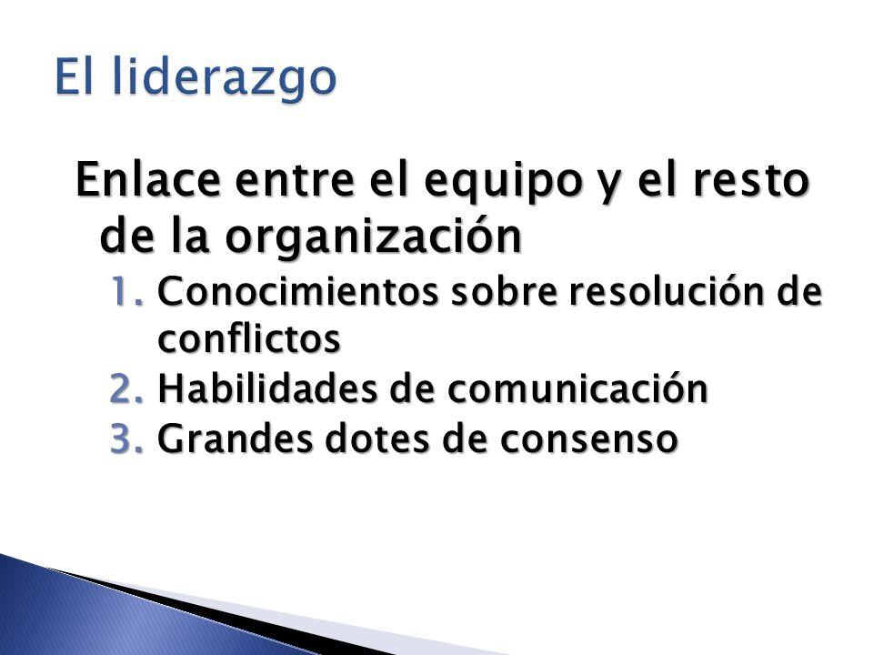 Enlace entre el equipo y el resto de la organización 1.Conocimientos sobre resolución de conflictos 2.Habilidades de comunicación 3.Grandes dotes de c